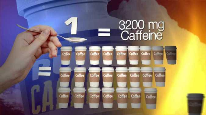 caffeine-powder